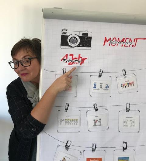 Alexandra Stein bringt die ganze praktische Erfahrung für Personalentwicklung aus dem Handel mit
